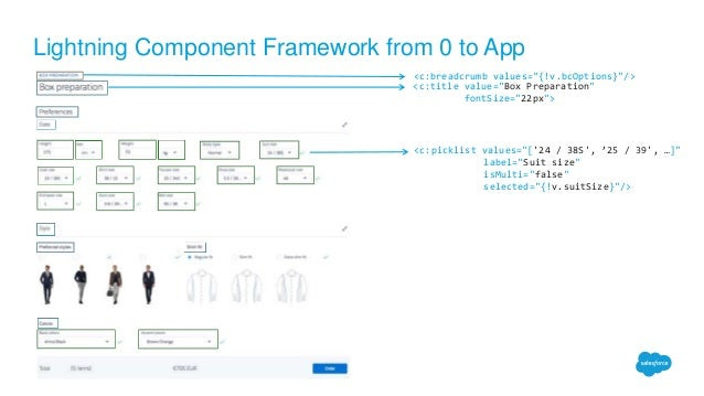 Lightning Component Framework from 0 to App