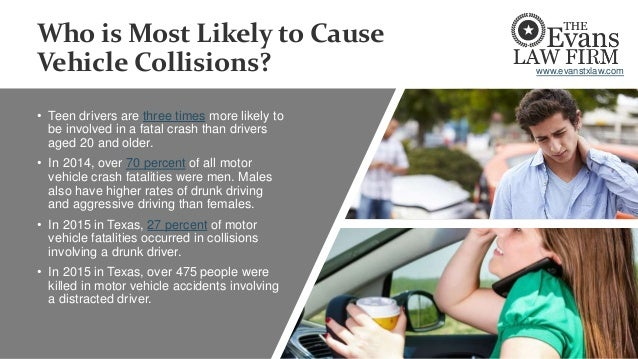 Who is Most Likely to Cause Vehicle Collisions? • Teen drivers are three times more likely to be involved in a fatal crash...