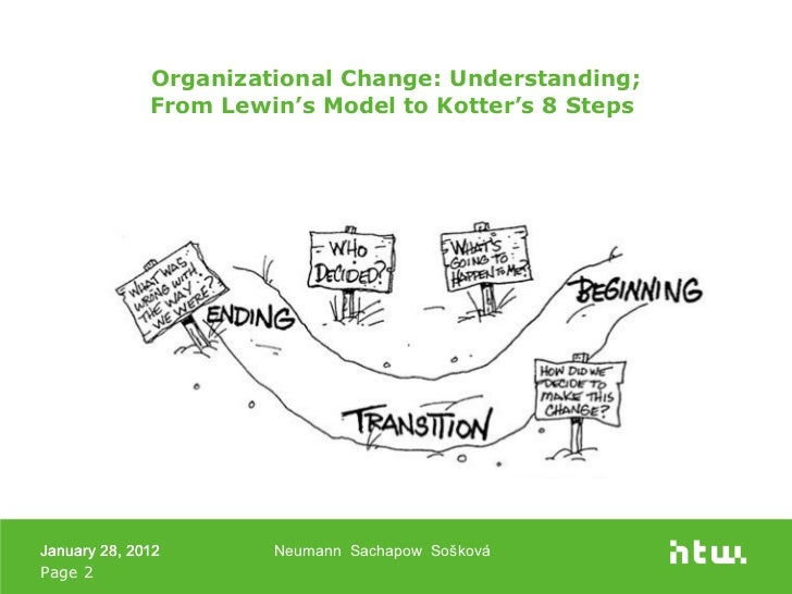 lewin s model organizational change in dell case study Case study: organizational change at general motors kurt lewin's change model lewin's 3-stage model of change: unfreezing, changing & refreezing related.