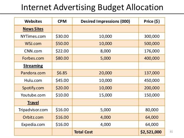 Advertising Plan Template. 15 microsoft word marketing plan ...
