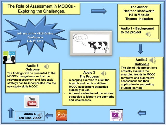 The Role of Assessment in MOOCs - Exploring the Challenges. Audio 2 Rationale The aim of this project is to critically eva...