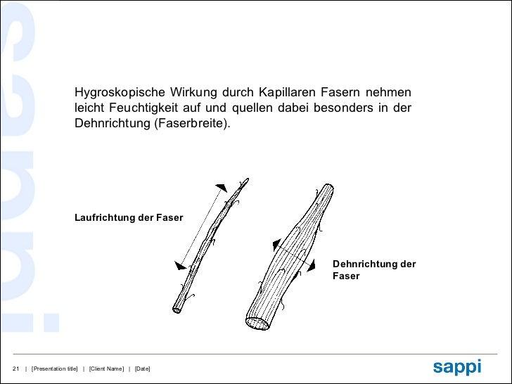 Hygroskopische Wirkung durch Kapillaren Fasern nehmen leicht Feuchtigkeit auf und quellen dabei besonders in der Dehnricht...
