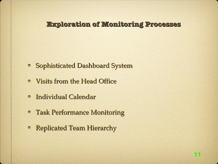 Exploration of Monitoring Processes <ul><li>Sophisticated Dashboard System </li></ul><ul><li>Visits from the Head Office <...