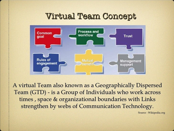 Virtual Team Concept A virtual Team also known as a Geographically Dispersed Team (GTD) - is a Group of Individuals who wo...
