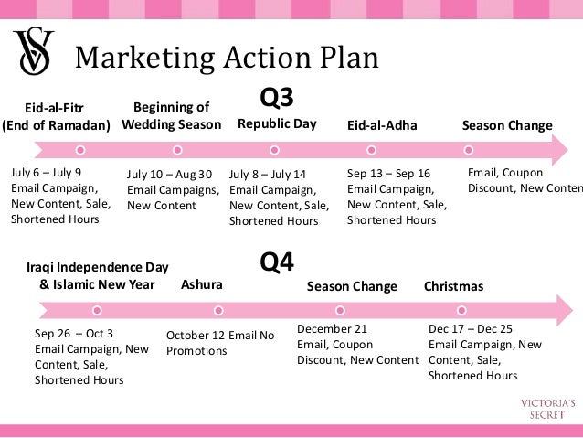 Minimalist Business Marketing Planning PowerPoint Template