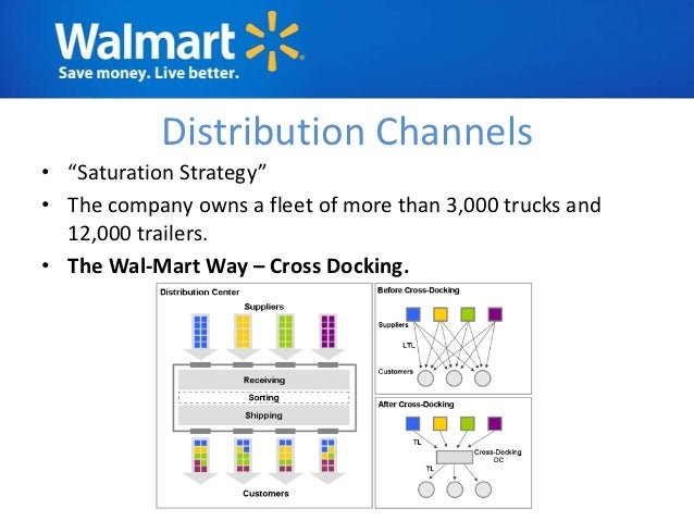 The Strategic Management Process of Walmart - Case Study Example
