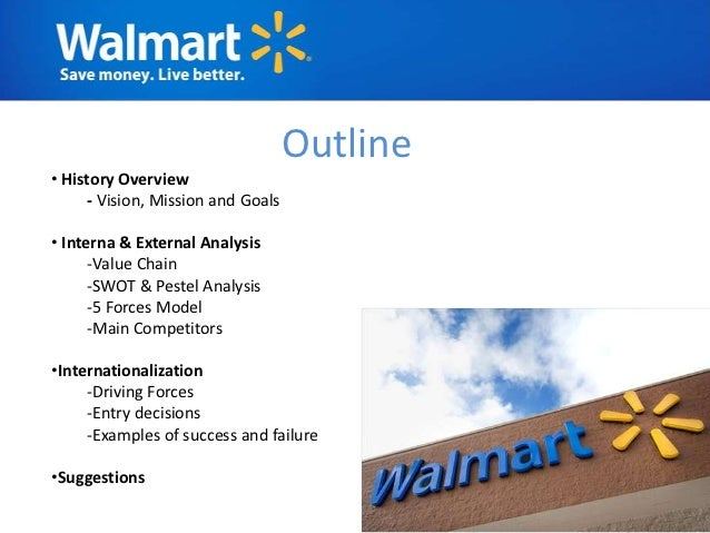 walmart monopoly term papers The effects of wal-mart on local labor markets david neumark, junfu zhang, and stephen ciccarella nber working paper no 11782 november 2005, revised july 2007.