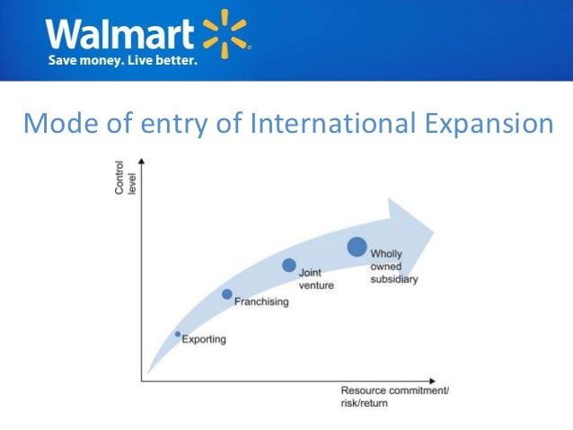 walmart's foreign expansion International results have been anemic, despite $22 billion in capital investment over the past five years wal-mart last year generated a 45% operating profit margin from international markets.