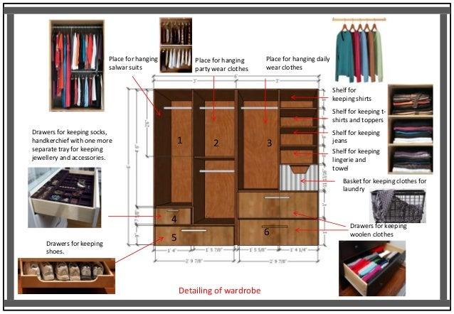Bhavika goyal b sc interior design wardrobe planning work - Design of wardrobe ...