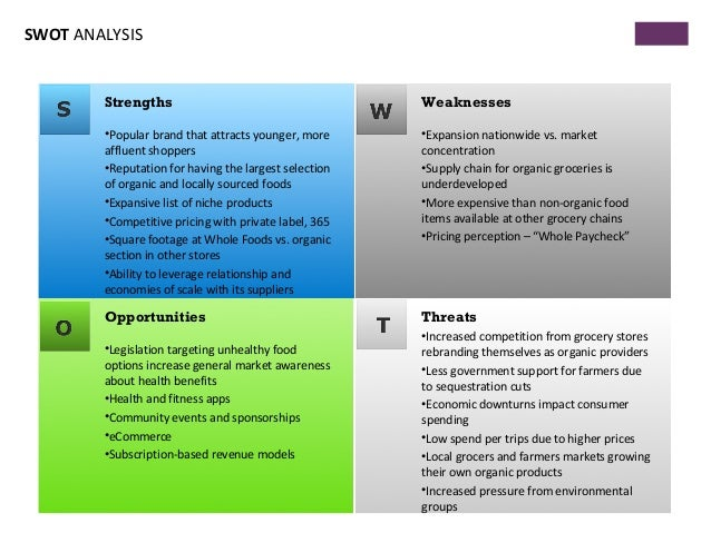 woolworth financail analysis Strategic management analysis of woolworth in the end of the 2012 financial year, woolworths next post strategic management analysis of woolworth.