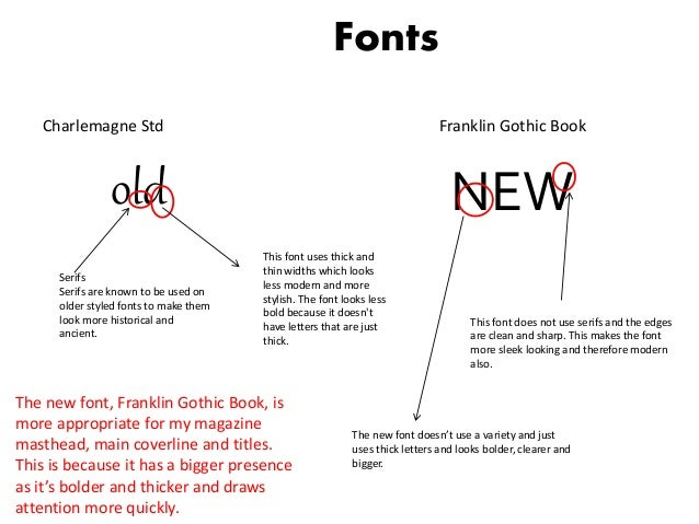 Final why are fonts and colours important