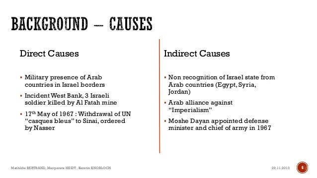 4 indirect causes of world war Introduction the first world war started in 1914 and lasted for four years to end   there are multiple direct and indirect causes that all are interconnected with.