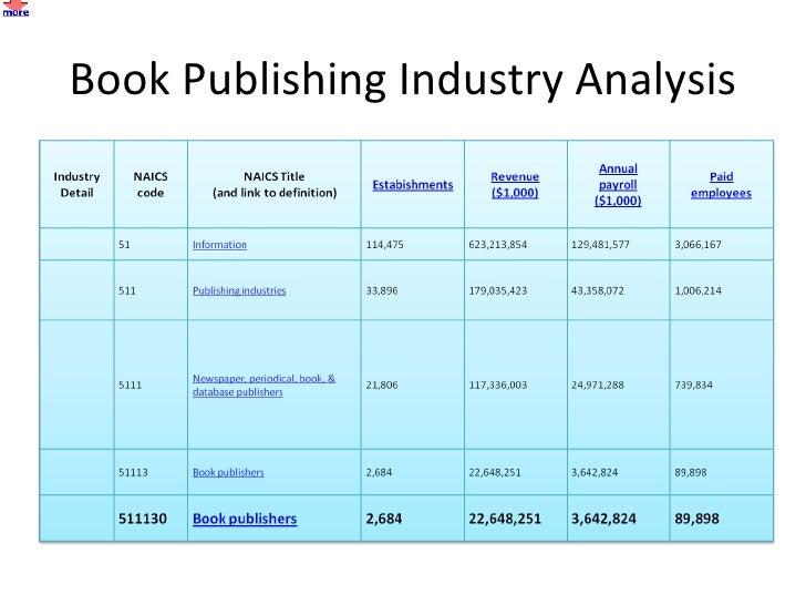 Nielsen BookScan UK & Ireland: