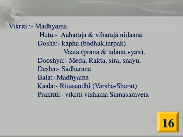 Kala madhyamam in bangalore dating