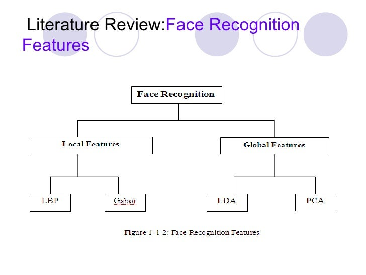 face recognition system using LBP
