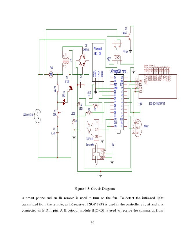Final Year Project Report on Dual Channel Home Appliance Control on