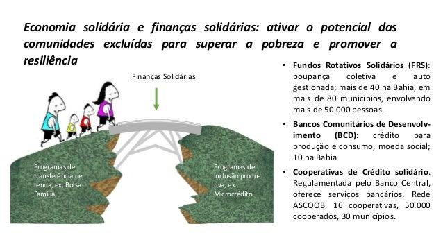 Finanças Solidárias Programas de transferência de renda, ex. Bolsa Família Programas de Inclusão produ- tiva, ex. Microcré...