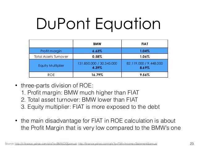 dupont analysis is the combination of the following two ratios Statement analysis 2 two firms have the same current ratio  the combination of a high current ratio and a low inventory turnover ratio relative to the.