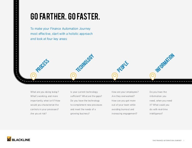 Finance Automation-ebook Slide 3