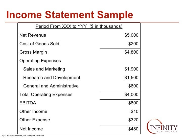 Projected Income Statement Template  Text