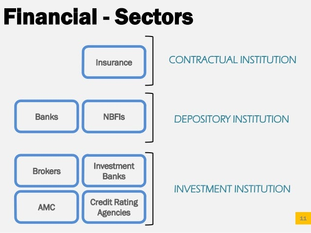 Finance Theory & Financial Strategy