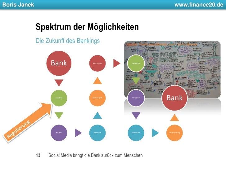 Spektrum der Möglichkeiten<br />Die Zukunft des Bankings<br />13<br />Social Media bringt die Bank zurück zum Menschen<br ...