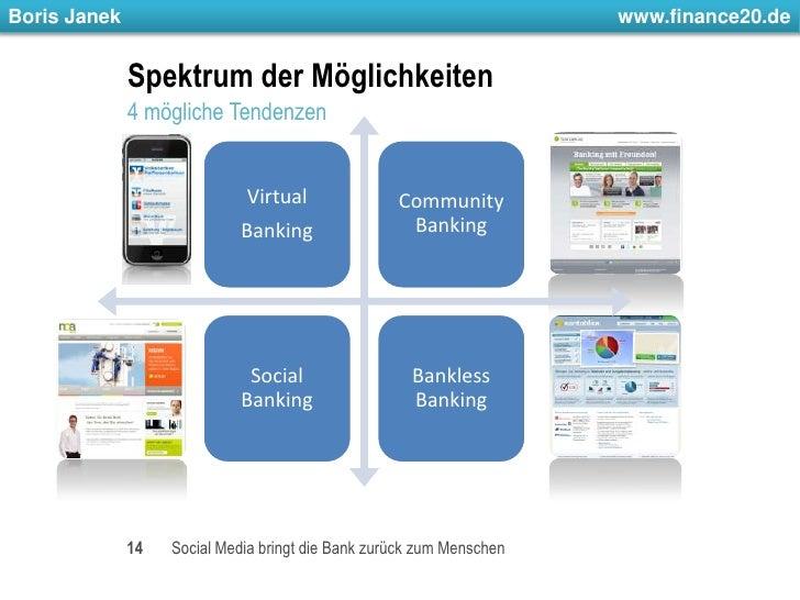 Spektrum der Möglichkeiten<br />4 mögliche Tendenzen<br />14<br />Social Media bringt die Bank zurück zum Menschen<br />