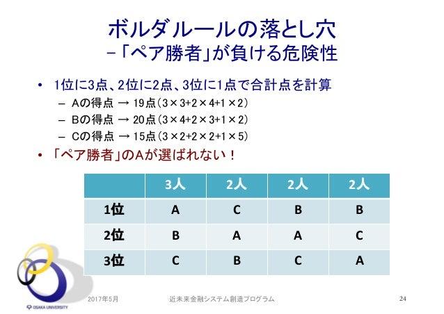 ボルダルールの落とし穴 - 「ペア勝者」が負ける危険性 • 1位に3点、2位に2点、3位に1点で合計点を計算 – Aの得点 → 19点(3×3+2×4+1×2) – Bの得点 → 20点(3×4+2×3+1×2) – Cの得点 → 15点(3×...