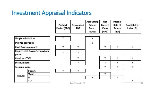 investment appraisal dissertation Various authors have scrutinised the sole utilisation of quantifiable (financial) appraisal criteria in capital investment appraisal they argue that the appraisal of capital investment proposals must concentrate on the capital investment process as a whole and not only on the selection phase.