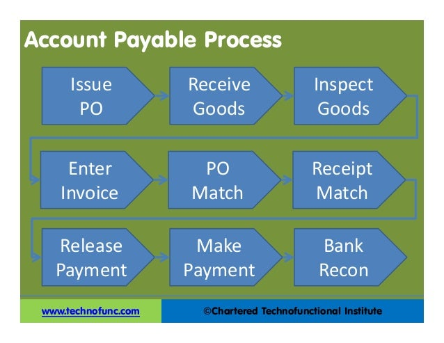 accounts payable and receivable process pdf    bitconnect