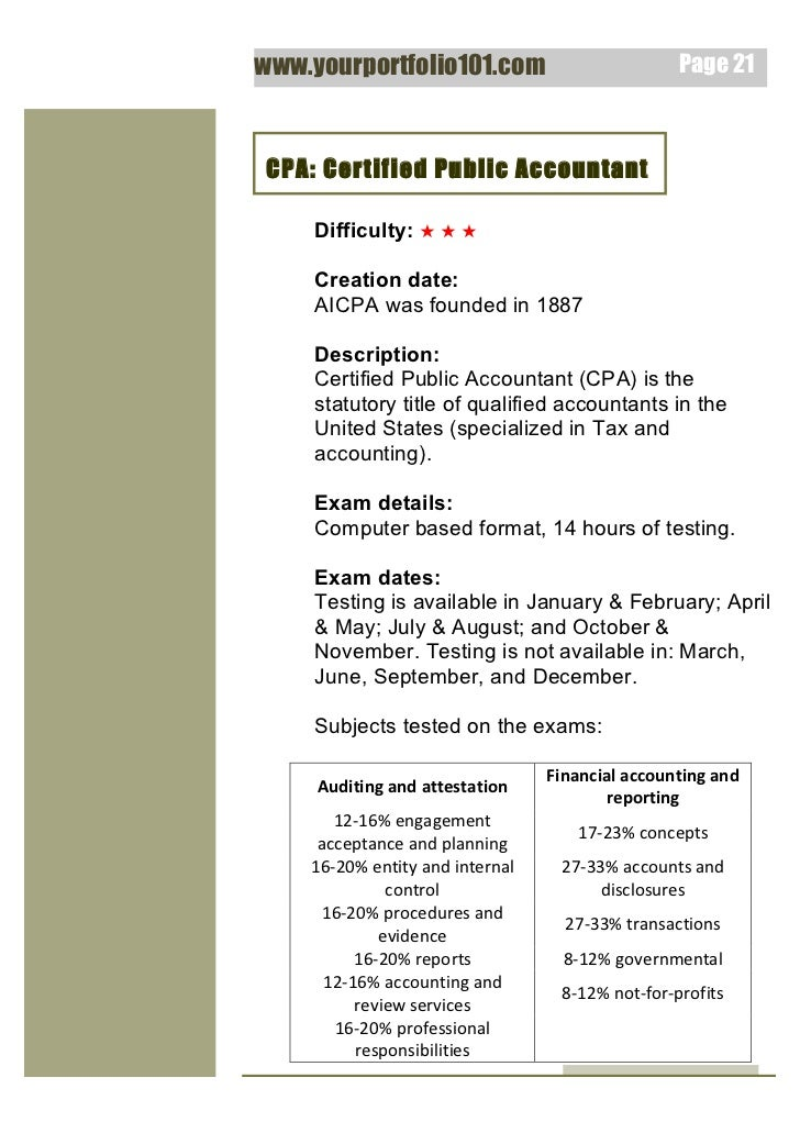 Finance Certifications
