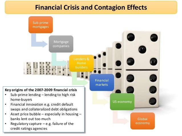the effects of the global financial crisis of 2008 and 2010 This report examines the impact of the global financial crisis on  2008 levels by the end of 2010  crisis on the budgets of low-income countries.