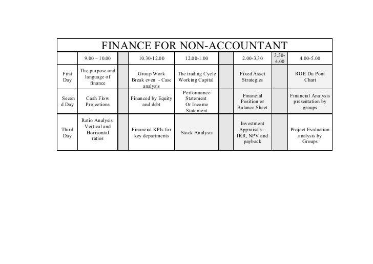 FINANCE FOR NON-ACCOUNTANT                                                                                   3.30-        ...