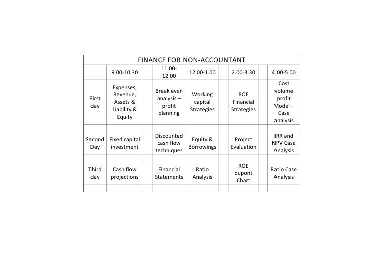 FINANCE FOR NON-ACCOUNTANT                             11.00-         9.00-10.30                      12.00-1.00   2.00-3....