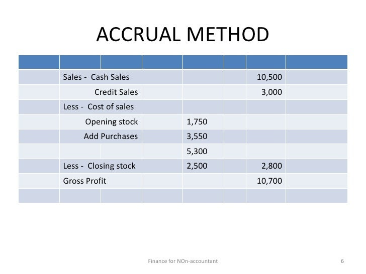 accruals flowchart Cost accounting standards (cas) administration   the process flowchart is located at appendix a  of accrual of such claim, in accordance with the contract.