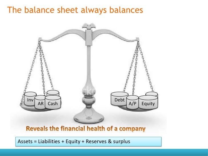 finance for nonfinancial managers pdf