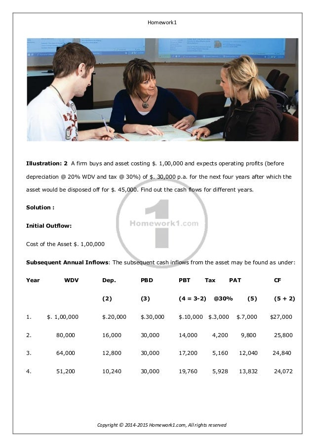 finance homework help online 4