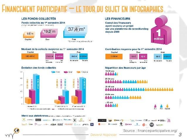 Financement participatif By Hopineo Slide 3