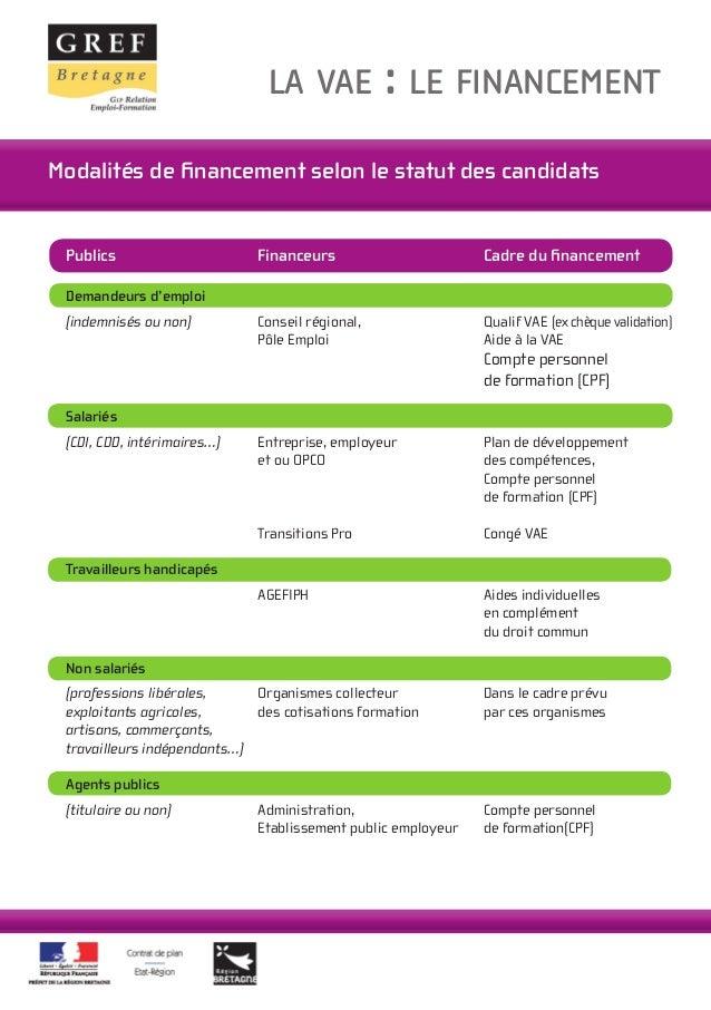 Publics Financeurs Cadre du financement Demandeurs d'emploi (indemnisés ou non) Conseil régional, Pôle Emploi  Qualif VAE...