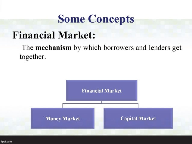 How to invest in capital market Slide 3