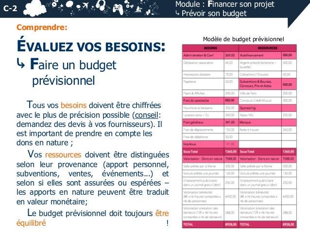 Financer son projet et pr voir son budget ppt - Faire un gite de france ...