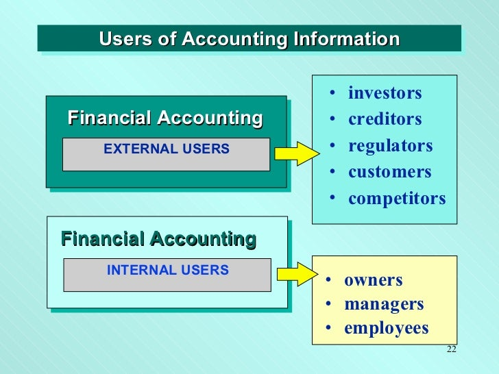 Financial Accounting Users Of Information 22