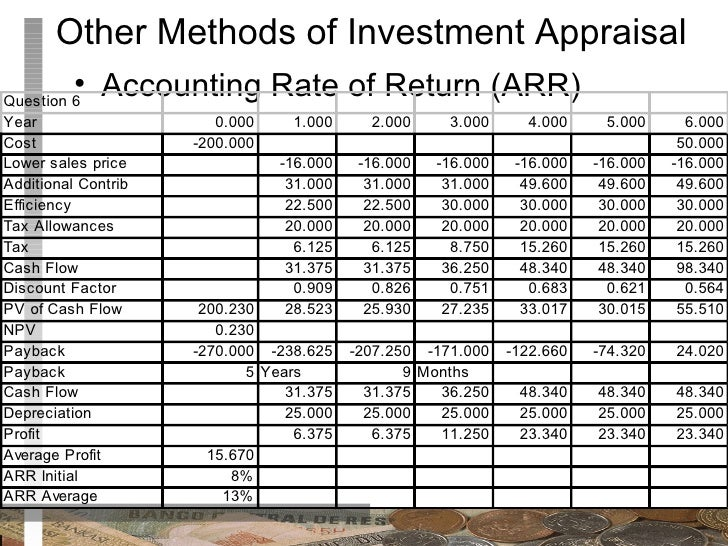 investment appraisal techniques Investment appraisal techniques- pros and cons - download as pdf file (pdf), text file (txt) or read online.