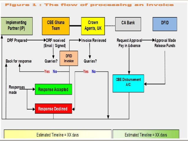 25.  Financial Reporting Templates ...  Finance Report Template