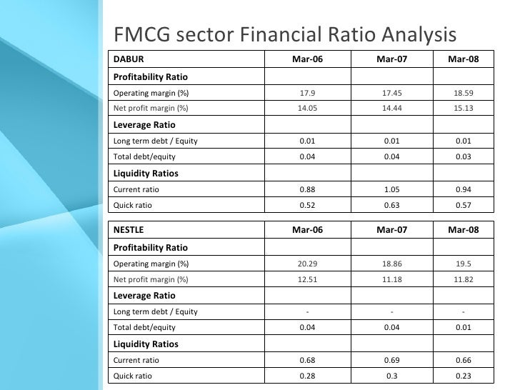 ratio analysis fmcg Analysis of solvency of selected fmcg companies in india ranjit kumar paswan  ratios to analyze the financial performance in terms of solvency of the  5 analysis of liquidity for.