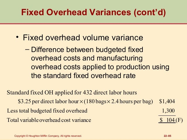 Cost Accounting. Summary. Chapter Seven. Standard Costing and Variance Analysis