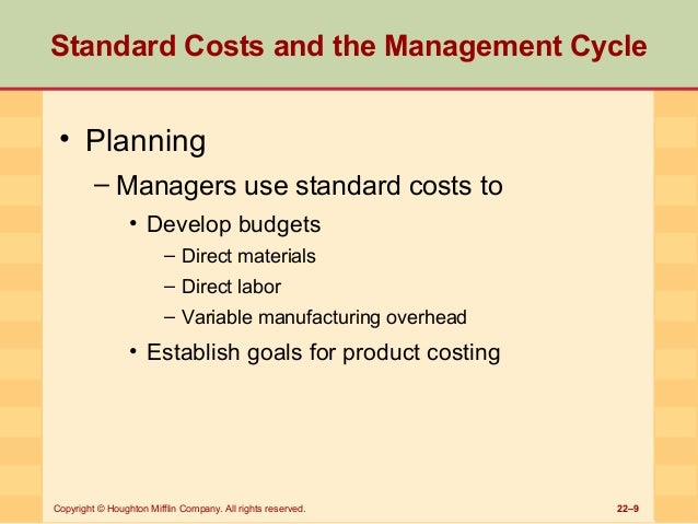 Standard Cost Costing Method