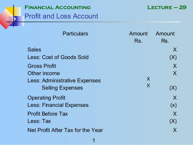 Financial accounting mgt101 power point slides lecture 29