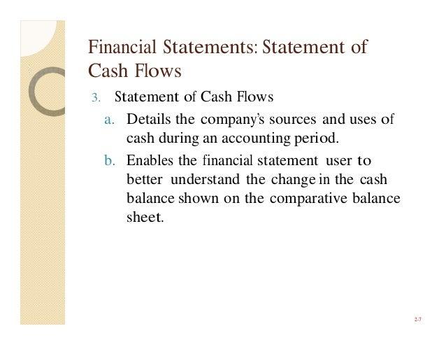Financial accounting manual pdf