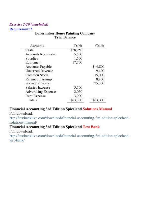 financial accounting 3rd edition spiceland solutions manual rh slideshare net Connect Financial Accounting Financial Accounting Spiceland Thomas Herrmann